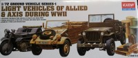Light Vehicles of Allied & Axis During WWII