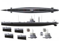 S.M. U-Boot 9 - WWI German Submarine