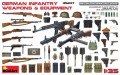 German Infantry Weapons & Equipment WWII